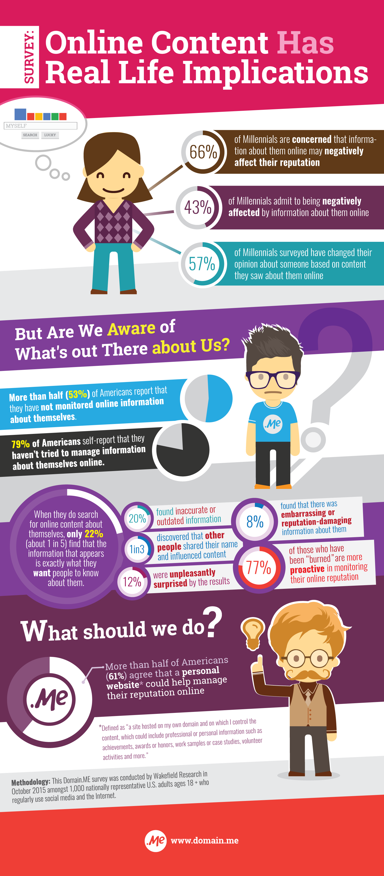 [INFOGRAPHIC] Online Content Has Real Life Implications