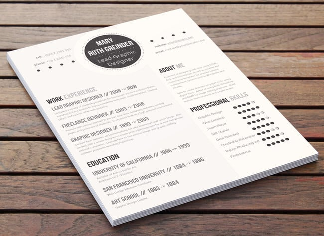get creative in your resume creation process