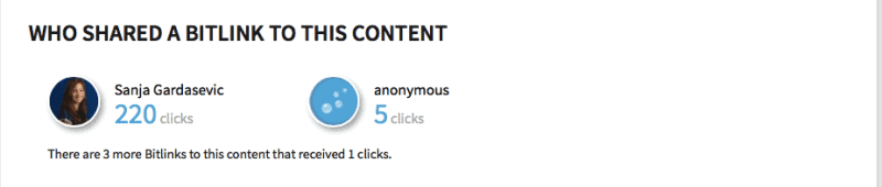 Bit.ly allows you to see who shared your content