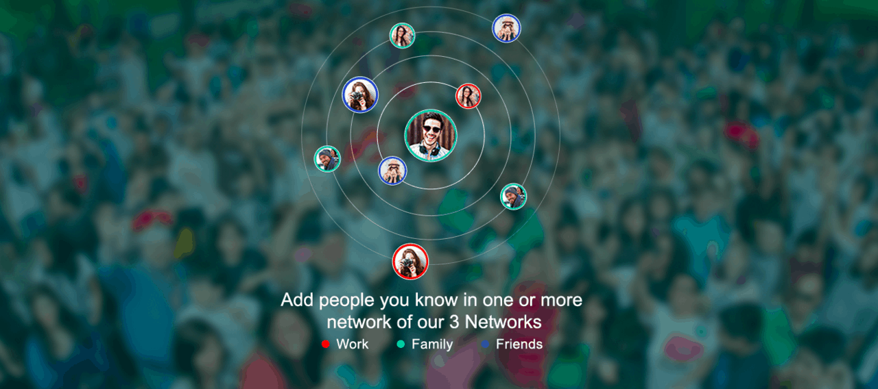Ingraph allows you to categorize your connections.