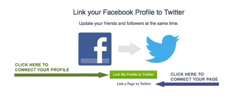 connect Facebook with Twitter step 1