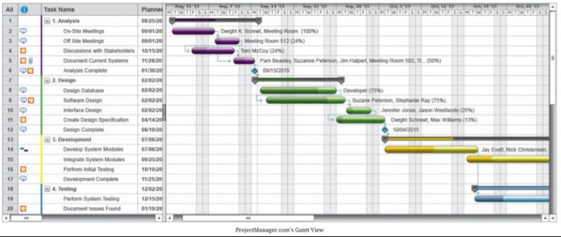 project timeline excel