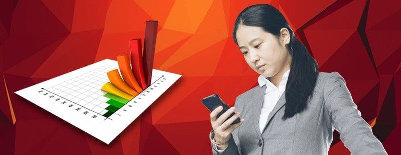 How to Use Mobile Surveys for Market Research
