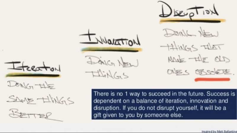 Brian Solis on Innovation