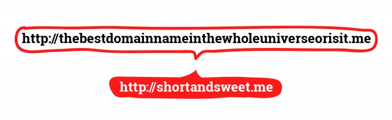 long and short url