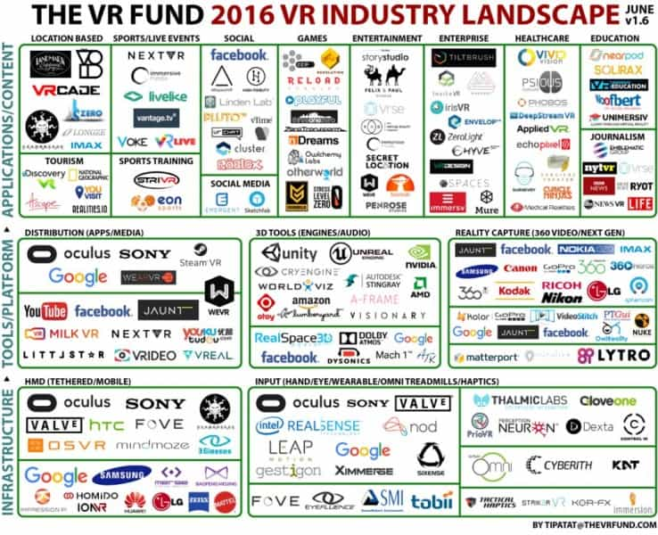 AR & VR