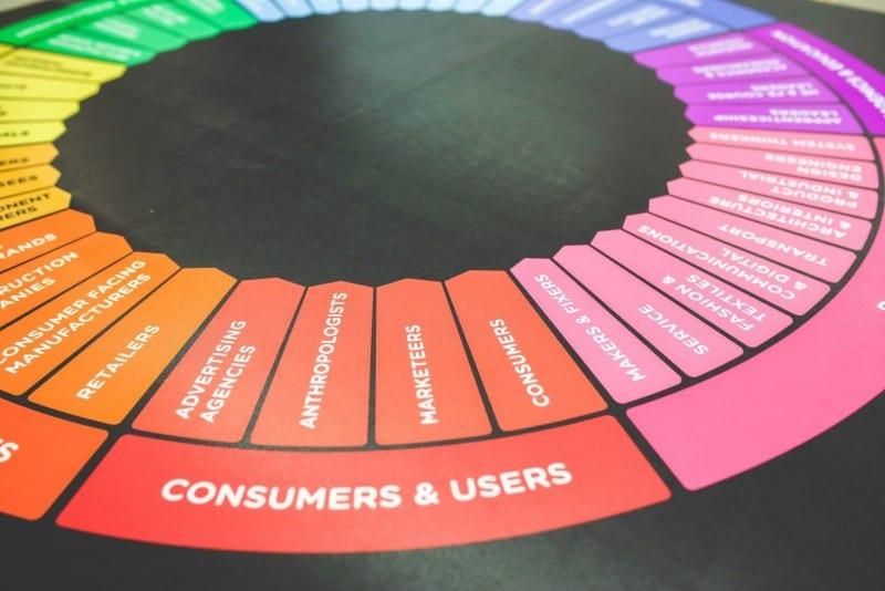 marketing startup brand